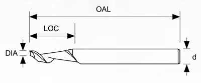 Glodalo TM Ø10, 1 pero, TTK