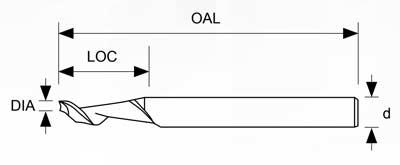 Glodalo TM Ø8, 1 pero, TTK