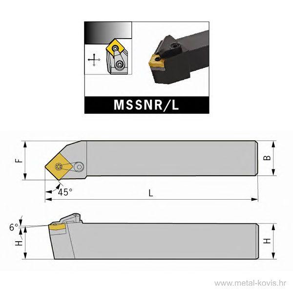 Nosač pločica MSSNR 2020 K12