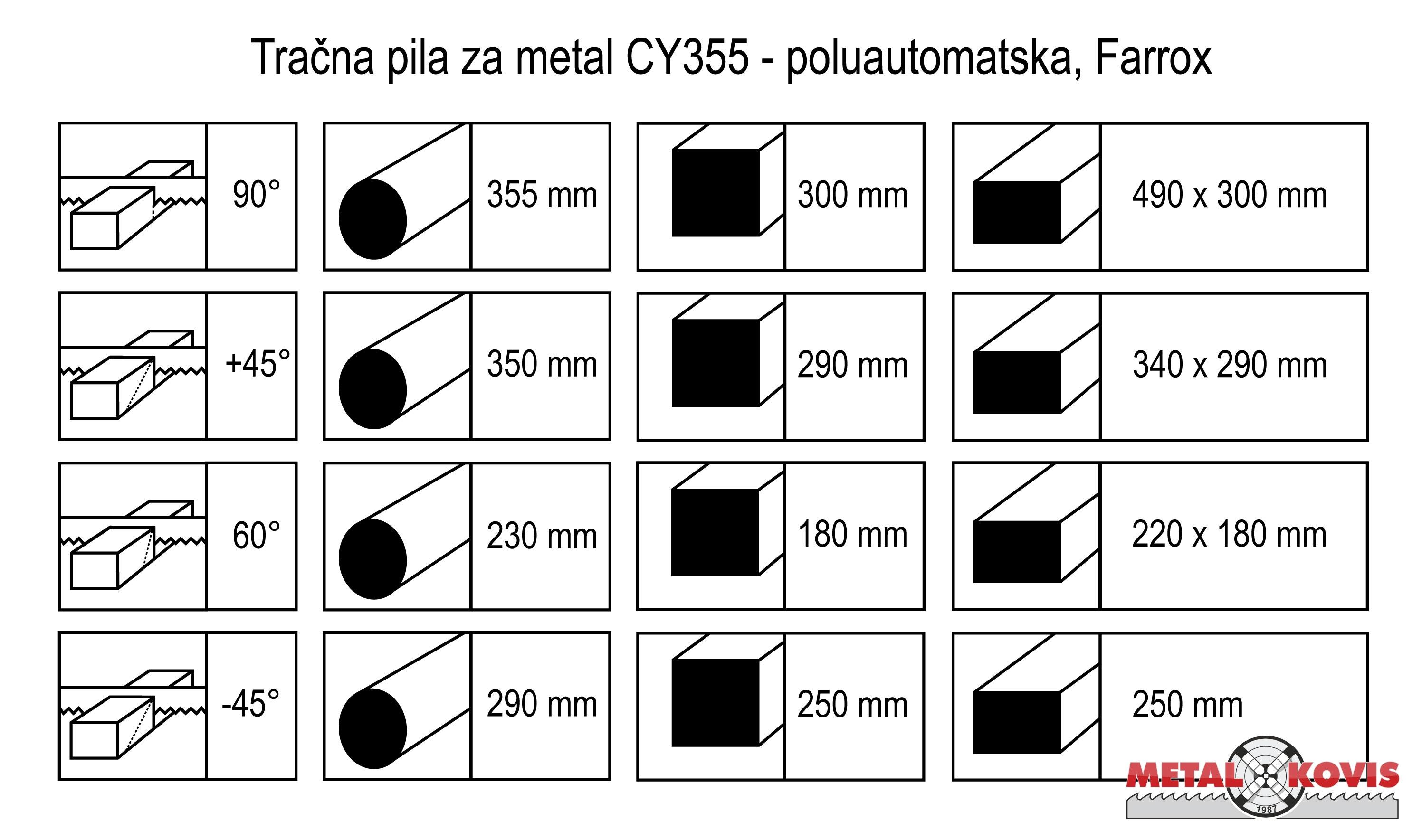 Tračna pila za metal CY355 - poluautomatska, Farrox