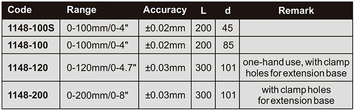 Dubinomjer digitalni s ticalom, 0-100 mm insize