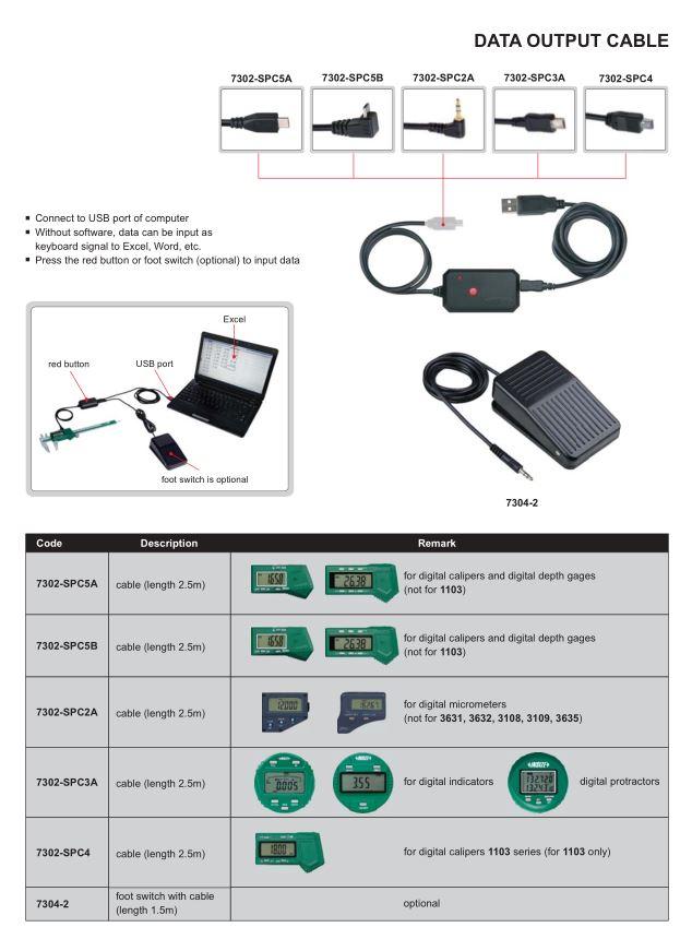 Kabel za prijenos podataka, SPC5A