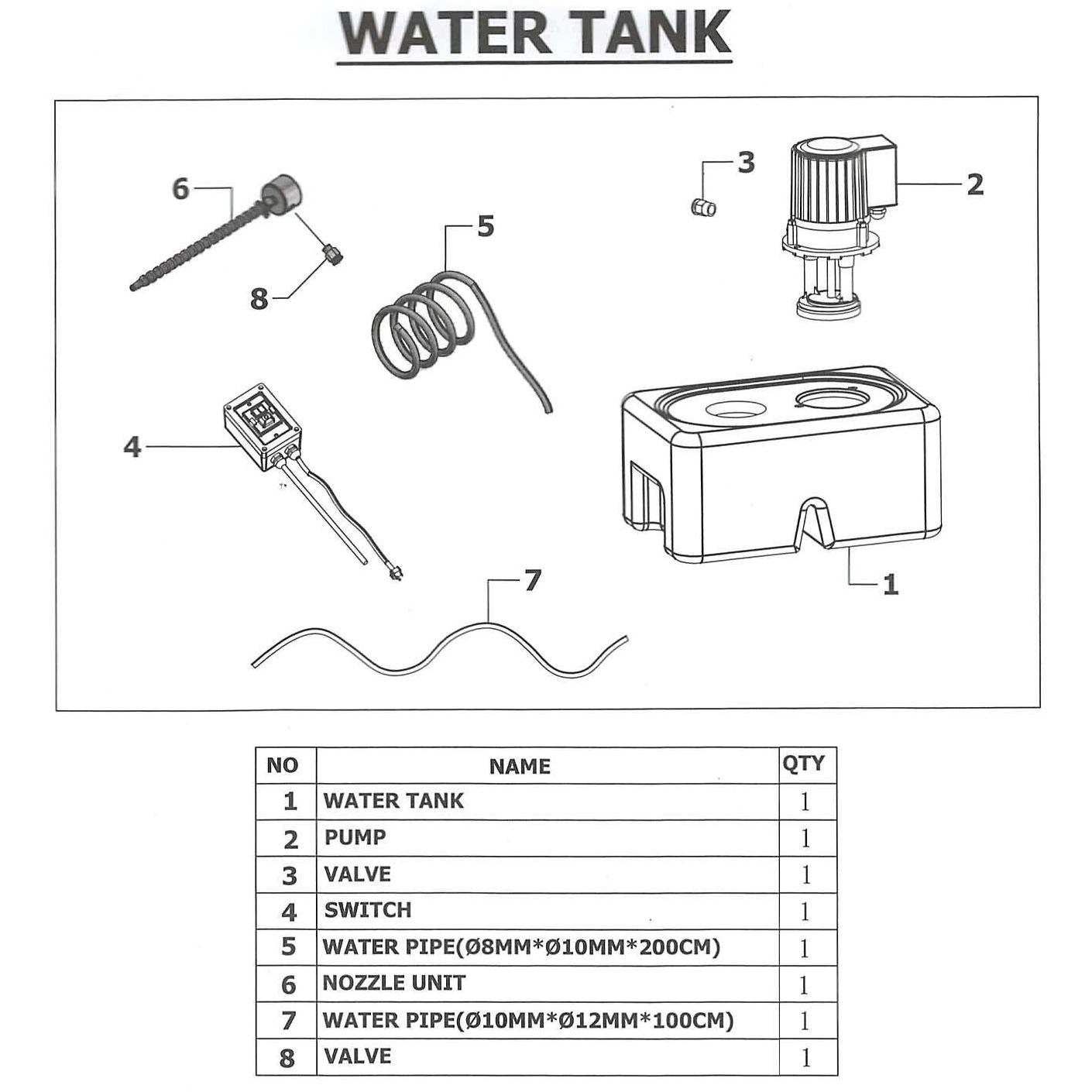 Sustav za rashladnu tekućinu 230V