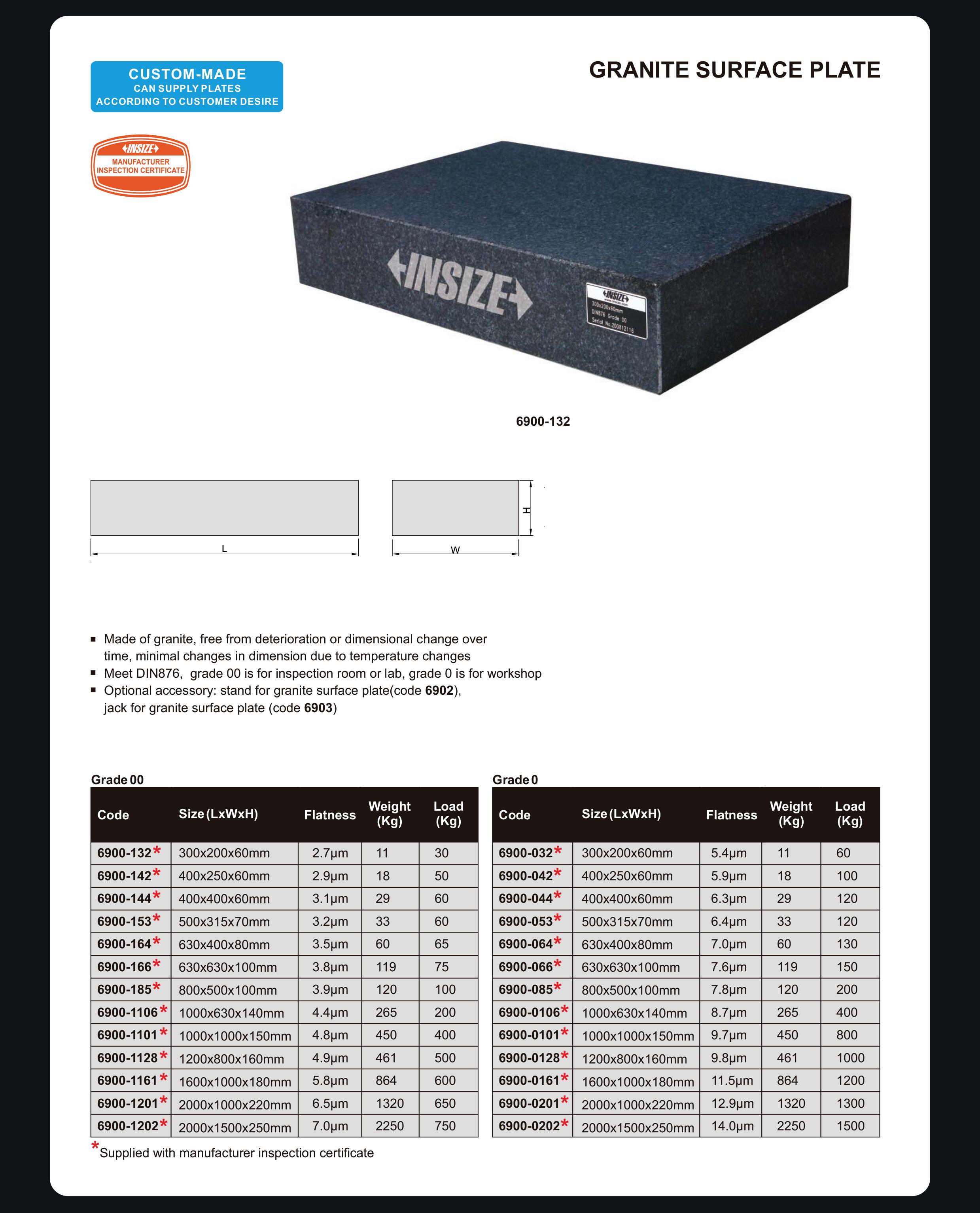 Granitna ploča, 500x315x70 mm, Insize