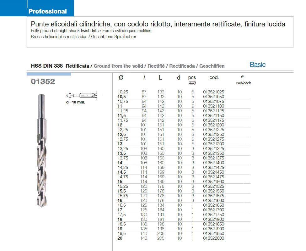 Svrdlo Ø16,5 mm, HSS-G, DIN338, Krino