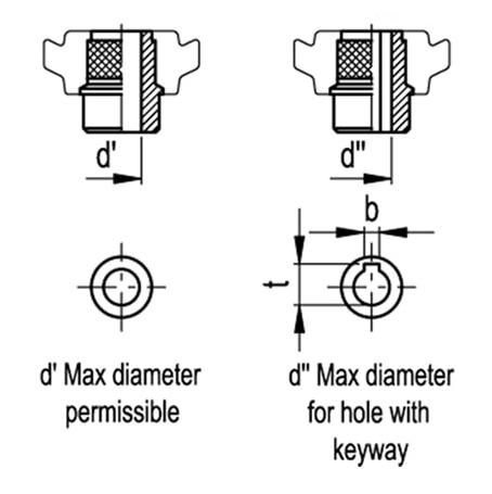Indikator pozicije s pokazivačem Ø200 mm
