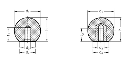 Kugla M8, termoplastika