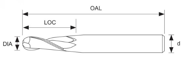 Glodalo produženo, 2 pera, Ø18, R9 mm, TTK HSB-2180C