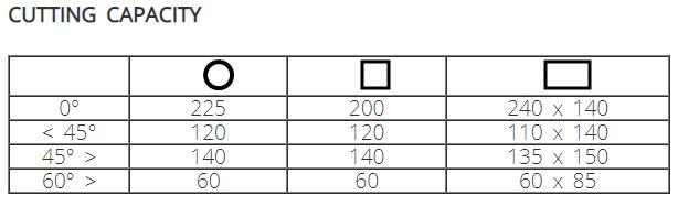 Tračna pila ZIP 31 DA