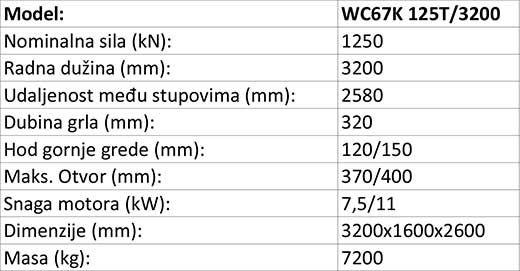 Apkant preša ZYMT 125t × 3200 mm, NC