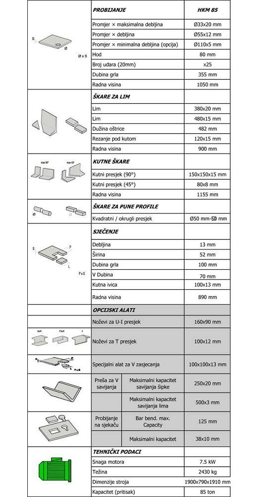 Kombinirane škare i probijač Sahinler HKM-85