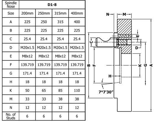 Prirubnica D 1 - 8 250mm DIN 55029